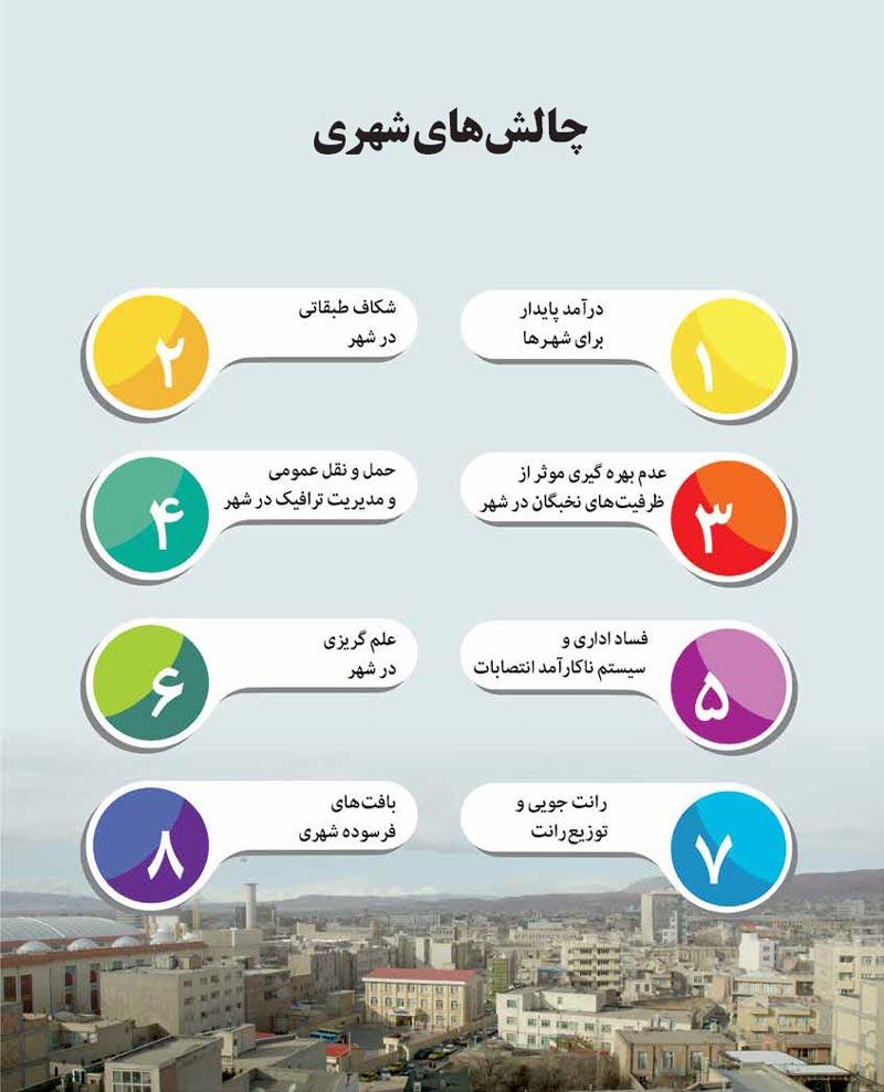 چالش های شهری