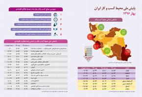 پایش ملی محیط کسب و کار ایران