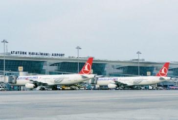 اقتصاد ترکیه و بخش خصوصی در حال رشد